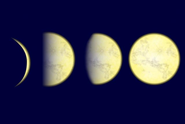 生理(月経)と月の満ち欠け