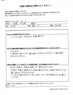うつ病 36歳 男性 名古屋市中村区在住